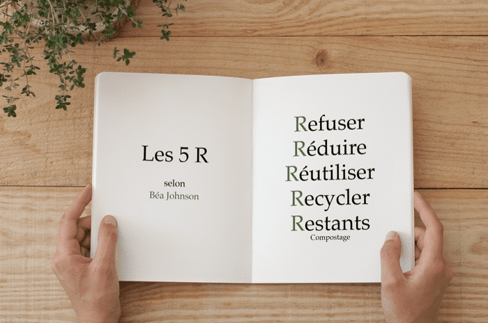 livre sur les 5 R refuser reduire reutiliser recycler restants